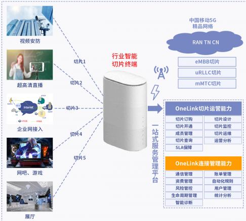 http://www.reviewcode.cn/yunjisuan/157880.html