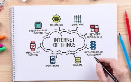 將物聯網技術運用到傳統農業中,實現智能化管理