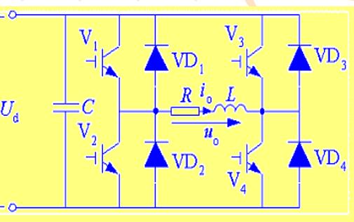 无源逆变和变频电路的学习课件资料概述