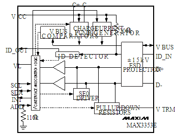 USB On-the-Go电荷泵MAX3353E的性能特点和应用