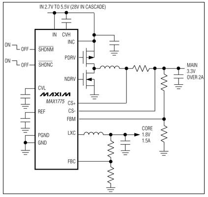 雙輸出降壓型直流-直流轉換器MAX1775的性能...