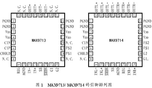 无滤波器D类音频功率放大器MAX9713/MAX...