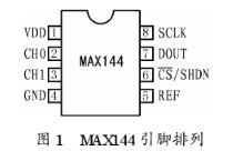串行模数转换器MAX144的性能特点及应用实例分析