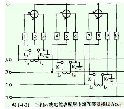 三相電表度數的正確讀取方法