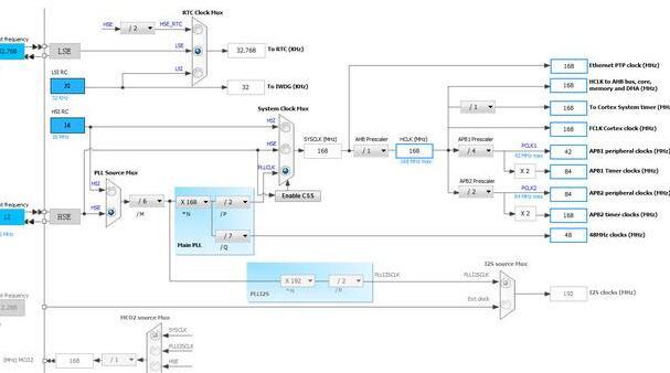 STM32F4的時鐘系統的實現方法