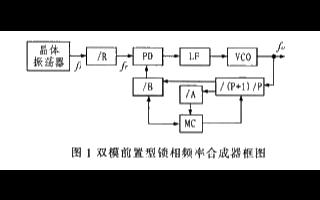 锁相频率合成器ADF4360-4在无线通信射频要想进入道皇宫系统和WLAN电路中好的应用