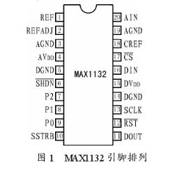 高精度串行逐次逼近型ADC MAX1132的工作...