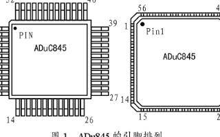 高性能24位采集处理系统ADuC845的性能特点...