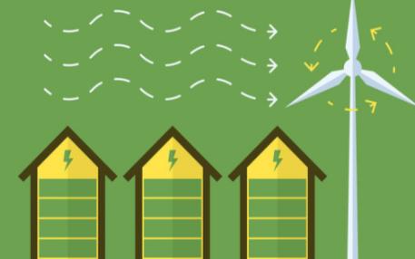 能源管理系统解决方案为能源可持续发展助力