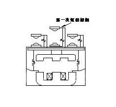 關于交流接觸器吸合動態的演示過程