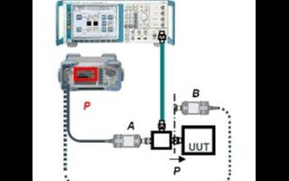 NRP-Z28/-Z98功率控制探头实现高精度信...