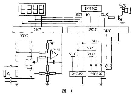 基于7107半双积分式模/数转换和单片机实现记录...