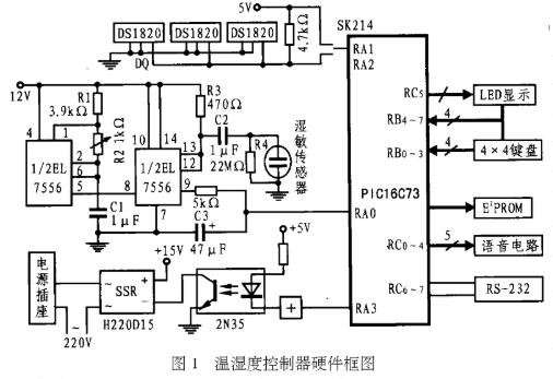 基于PIC16C73及外部电路实现温湿度实时监测...