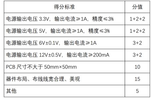 Boost升压电路的设计案例详解