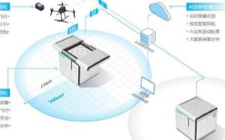 什么是無人機自動機場,如何實現電池充能