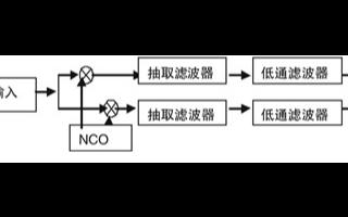 基于FPGA器件实现数字下变频器电路的设计