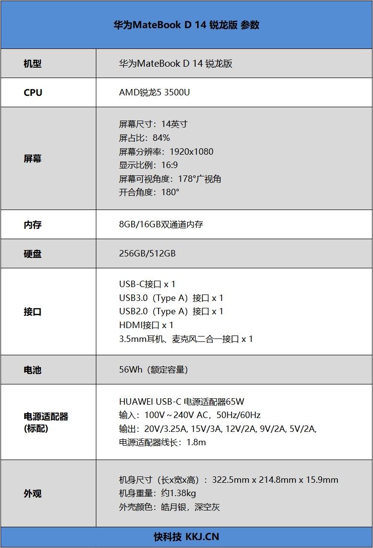 华为MateBook D 14锐龙版评测,各项功能测试分析