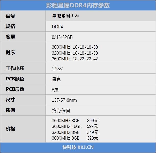 星曜DDR4 3600 16GB评测:超频上到4133Mhz没大问题