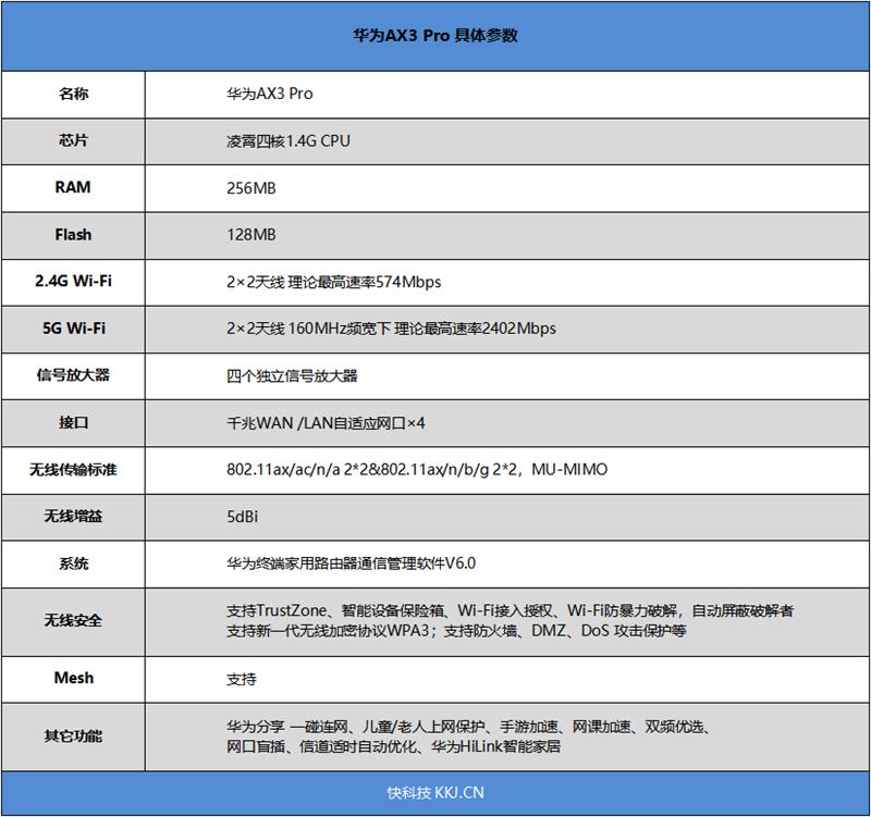 赶上Wi-Fi 6终端红利,华为路由AX3 Pr...