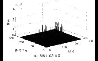 基于NMFS-LDA提取距離像局部特征的方法研發與對比