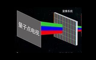 量子点显示技术(QLED)电视已成主流 TCL电视发力