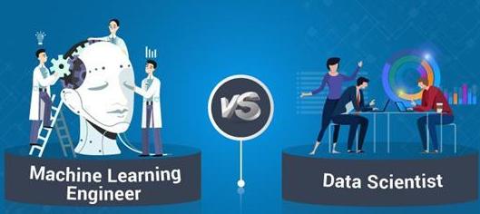 機器學習與數據科學的區別