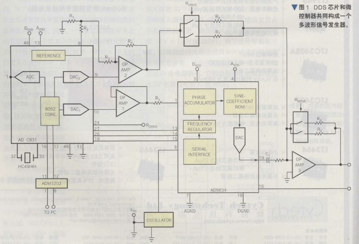 基于ADμC381和AD9834實現低頻信號發生器的設計
