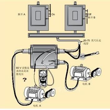 介绍什么是双阻抗和电压检测?