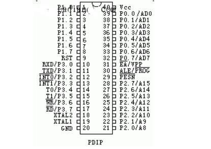 80C51單片機的引腳排列說明