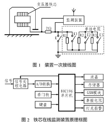 8阶连续时间滤波器芯片MAX274的工作原理及应...