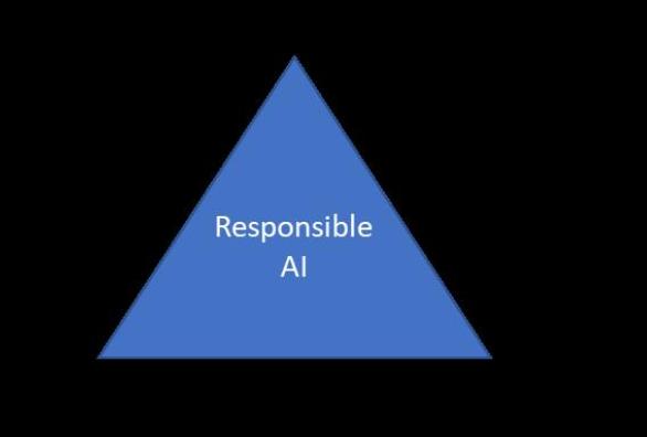 建立負責和可信任的AI