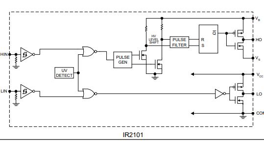 IR2101和IR2102系列高低侧驱动器的数据手册