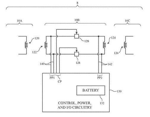 苹果准备电池背夹专々利只为开发无端口iPhone,支持双向无◎线充电
