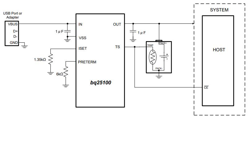 bq25100系列單節鋰離子電池充電器芯片的數據手冊免費下載