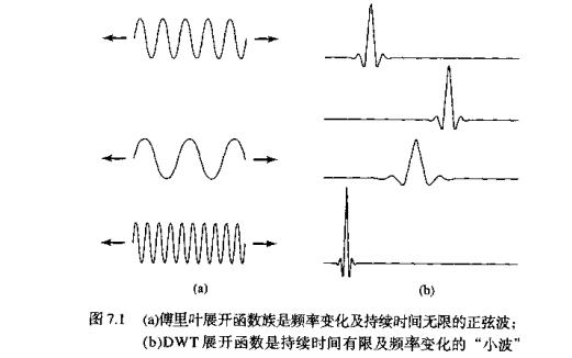 冈萨雷斯数字图像处理MATLAB中文版PDF电子书免费下载