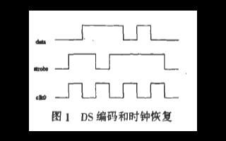 基于FPGA器件和Libem开发环境实现Spae...