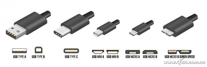 英特尔开始规范USB4接口标识 如何理解USB3.2 Gen1和USB3.0
