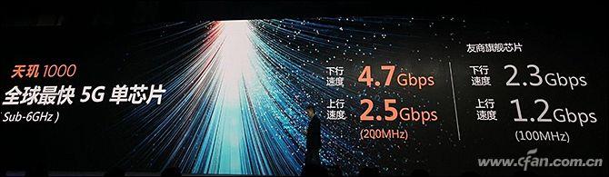 什么原因导致了5G网速失衡 全球毫米波频谱现状分...