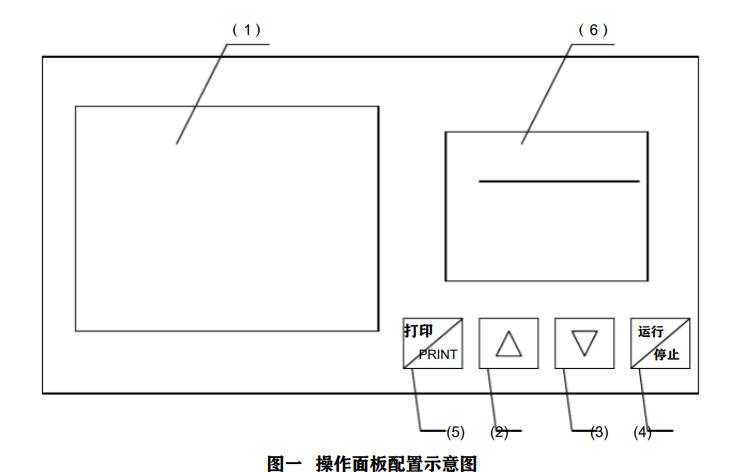 ZS2008液晶系列全自动振动时效使用说明书