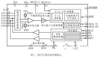 ∑-Δ模数转换器AD7731的工作原理、特性及应用