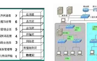 工业以太网交换机在工业控制领域中的应用分析