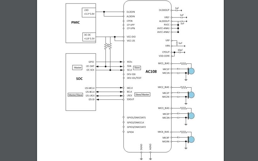 AC108四通道ADC的數據手冊免費下載