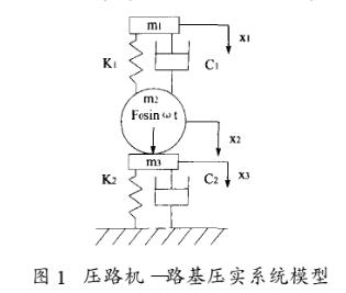 基于DSP芯片實現壓實度測量的改進系統軟硬件設計
