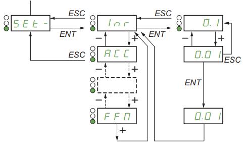 ATV320同步与异步电机变频器编程手册免费下载