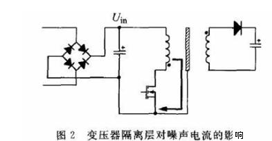 隔離變壓器的EMC設計解析