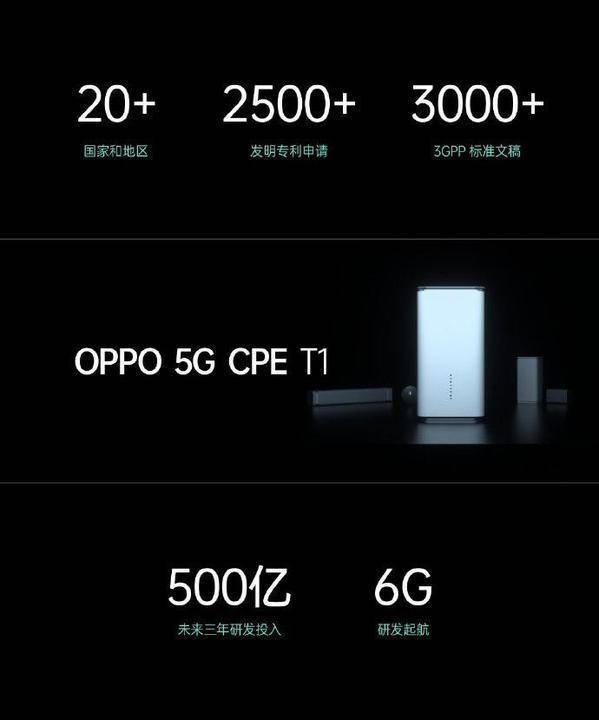 OPPO已经开始启动6G研发  国内最早宣布开始研发6G公司之一