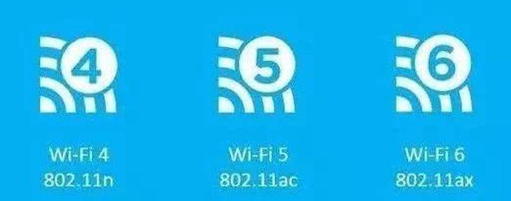wifi 6手机横空出世  WiFi 6真的有必要吗