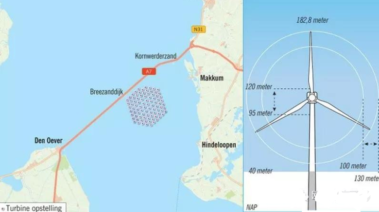 為滿足荷蘭建設全球最大的離岸風場,艾瑟爾湖將建成人工島