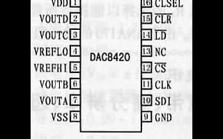四路输出12位D/A转换器DAC8420的特点功...