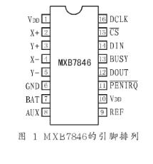 4线工业标准触摸屏数据转换器MXB7846的原理...